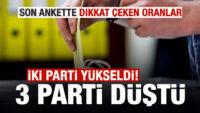AK Parti ve MHP'nin oyları son iki ayda arttı
