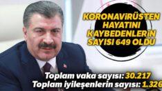 Türkiye'de koronavirüsten hayatını kaybedenlerin sayısı 649 oldu
