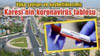 BALIKESİR'İN KARESİ İLÇESİNDE 14 MAYIS KORONAVİRÜS VAKA SAYILARI