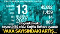 Türkiye'de koronavirüs nedeniyle son 24 saatte 14 kişi hayatını kaybetti