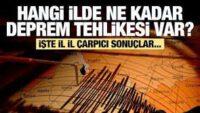 Hangi ilde ne kadar deprem tehlikesi var?Balıkesir 1. derece deprem bölgesi!..