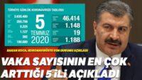 Türkiye'de Covid-19 tedavisi tamamlananların sayısı 180 bin 680'e ulaştı