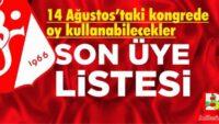 İşte Balıkesirspor Kulübü 2020 yılı tam üye listesi