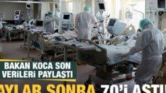 23 Eylül koronavirüs tablosu! Hasta, ölü sayısı ve son durum açıklandı