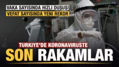 Koronovirüs Vaka, Hasta, ölü sayısı ve son durum açıklandı