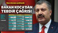 Türkiye'de 12 bin 171 kişinin Kovid-19 testi pozitif çıktı, 194 kişi hayatını kaybetti