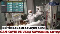 Türkiye'de son 24 saatte 346 kişi hayatını kaybetti