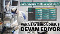 Türkiye'de son 24 saatte 353 kişi hayatını kaybetti