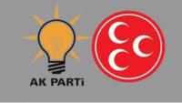 """Edremit, MHP ve Ak Parti İlçe Başkanlarından ortak tepki """"ŞEHİT ADINDAN RAHATSIZ OLDULAR"""""""