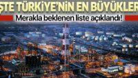 İLK 500'DE BALIKESİR'DEN 28 FİRMA YER ALDI
