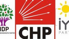 BALIKESİR'DE CHP-HDP-İP İTTİFAKINDA BÜYÜK ÇÖKÜŞ