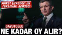 Ahmet Davutoğlu'na kötü haber! İlk rakamlar…