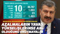 Türkiye'de Covid-19'dan bugün 23 kişi hayatını kaybetti