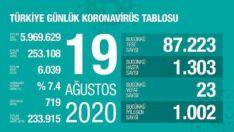 19 Ağustos 2020   Türkiye Günlük Koronavirüs Tablosu
