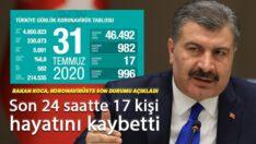Türkiye günlük koronavirüs tablosu açıklandı