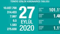 Türkiye'de Covid-19'dan bugün 68 kişi hayatını kaybetti