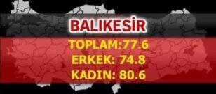 Türkiye'nin illere göre yaş ortalama sınırları açıklandı.İşte Balıkesir..