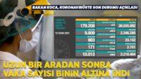 Türkiye'de son 24 saatte 9.809 koronavirüs vakası tespit edildi, 171 kişi hayatını kaybetti